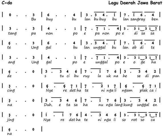 not angka pianka lagu bubuy bulan