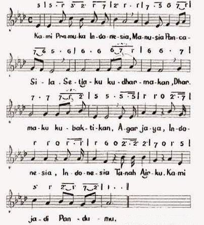 not angka hymne pramuka
